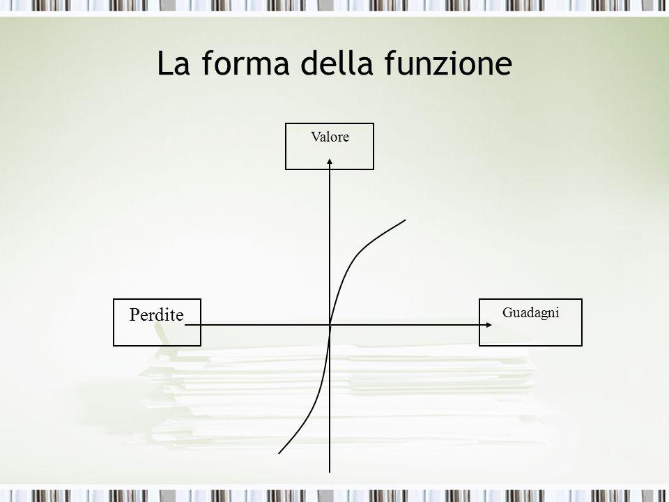 La forma della funzione Valore Guadagni Perdite