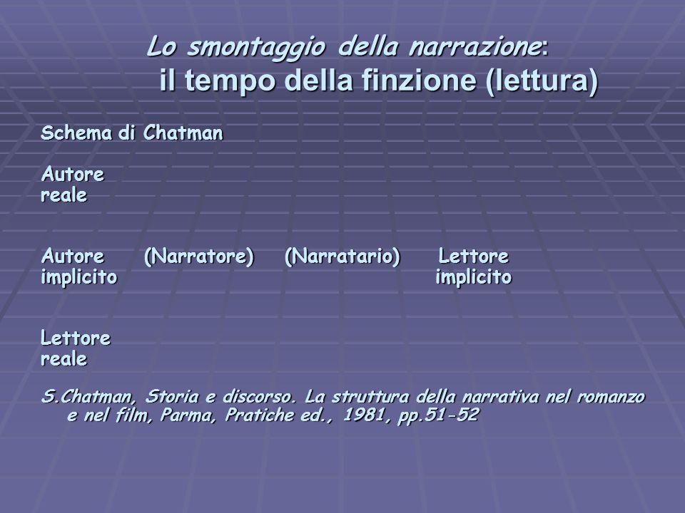 Lo smontaggio della narrazione : il tempo della finzione (lettura) Lo smontaggio della narrazione : il tempo della finzione (lettura) Schema di Chatma