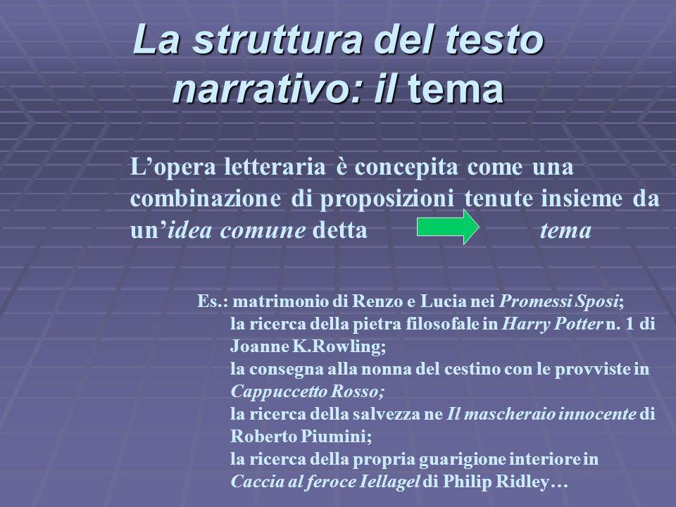 La struttura del testo narrativo: il tema L'opera letteraria è concepita come una combinazione di proposizioni tenute insieme da un'idea comune detta