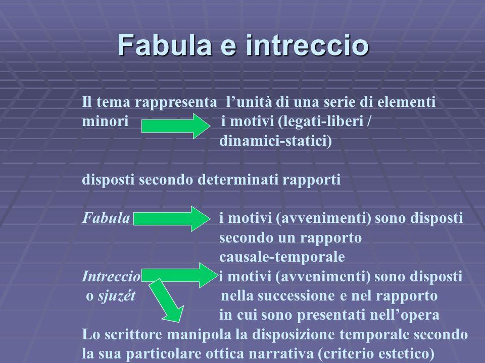 Fabula e intreccio Il tema rappresenta l'unità di una serie di elementi minori i motivi (legati-liberi / dinamici-statici) disposti secondo determinat