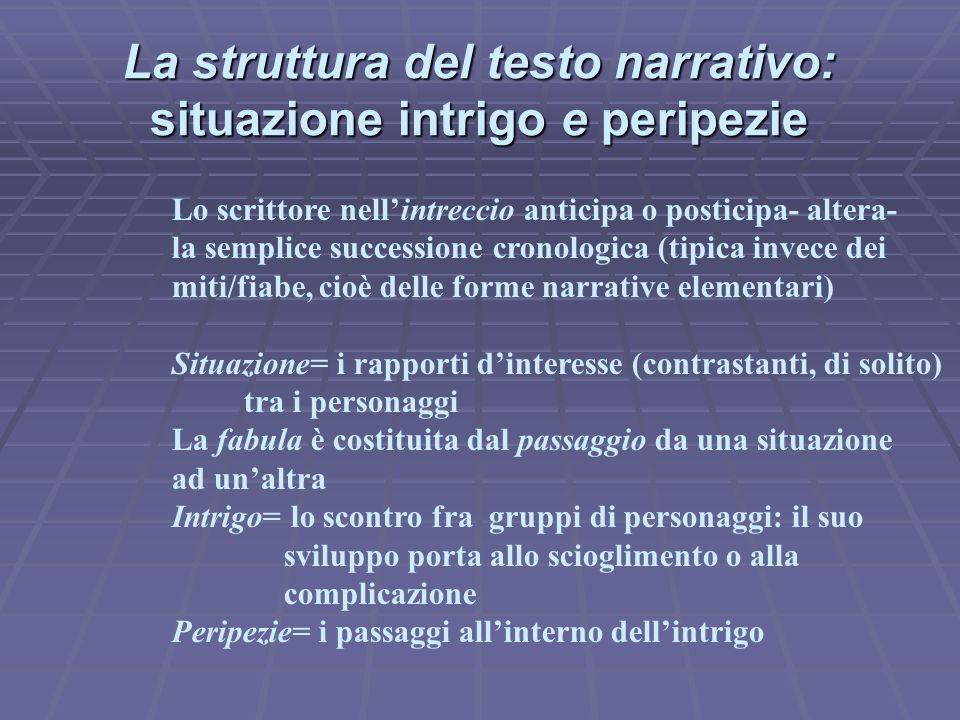 La struttura del testo narrativo: situazione intrigo e peripezie Lo scrittore nell'intreccio anticipa o posticipa- altera- la semplice successione cro