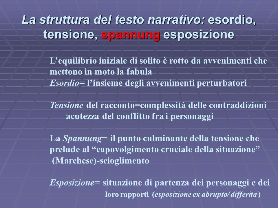La struttura del testo narrativo: esordio, tensione, spannung esposizione L'equilibrio iniziale di solito è rotto da avvenimenti che mettono in moto l