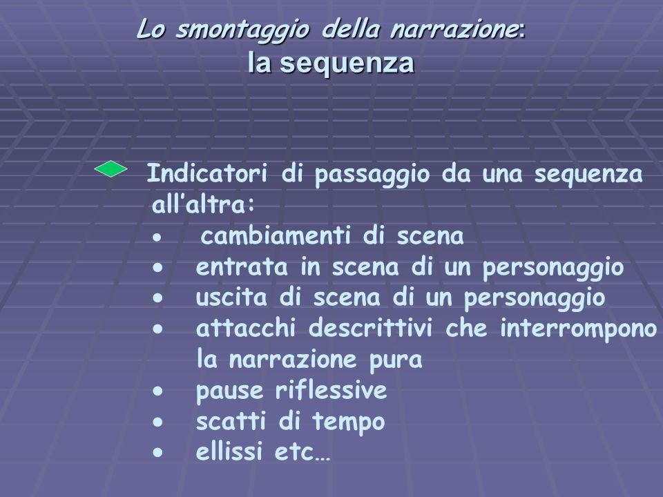 Lo smontaggio della narrazione : la sequenza Indicatori di passaggio da una sequenza all'altra:  cambiamenti di scena  entrata in scena di un person