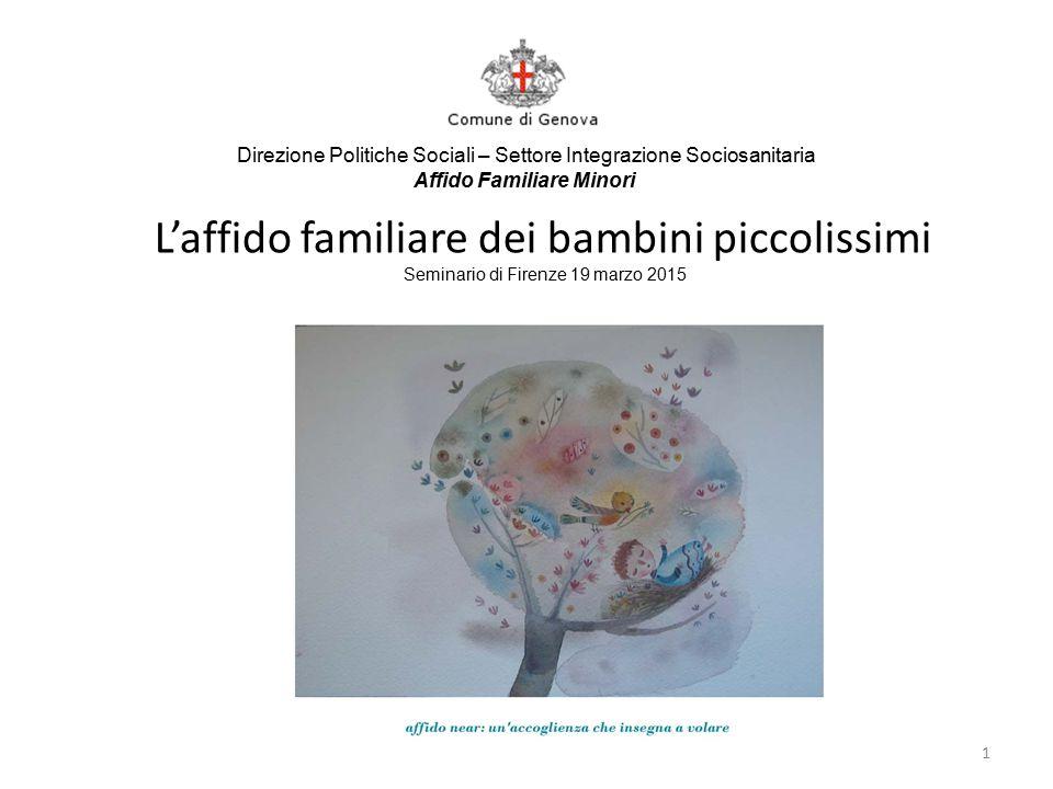 Direzione Politiche Sociali – Settore Integrazione Sociosanitaria Affido Familiare Minori 1 L'affido familiare dei bambini piccolissimi Seminario di Firenze 19 marzo 2015