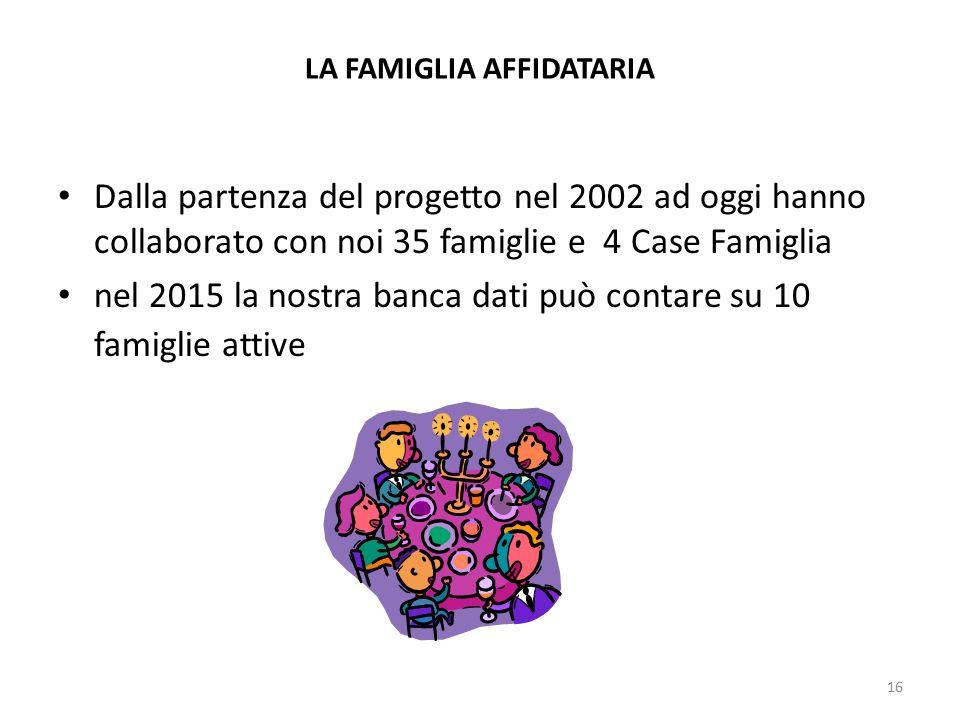 LA FAMIGLIA AFFIDATARIA Dalla partenza del progetto nel 2002 ad oggi hanno collaborato con noi 35 famiglie e 4 Case Famiglia nel 2015 la nostra banca dati può contare su 10 famiglie attive 16