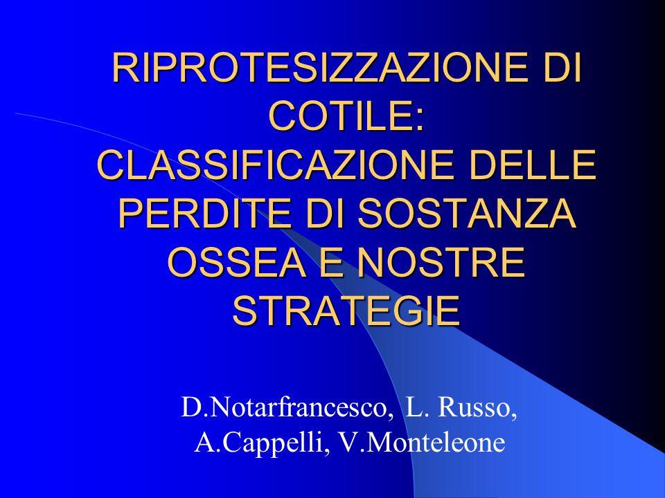 RIPROTESIZZAZIONE DI COTILE: CLASSIFICAZIONE DELLE PERDITE DI SOSTANZA OSSEA E NOSTRE STRATEGIE D.Notarfrancesco, L. Russo, A.Cappelli, V.Monteleone