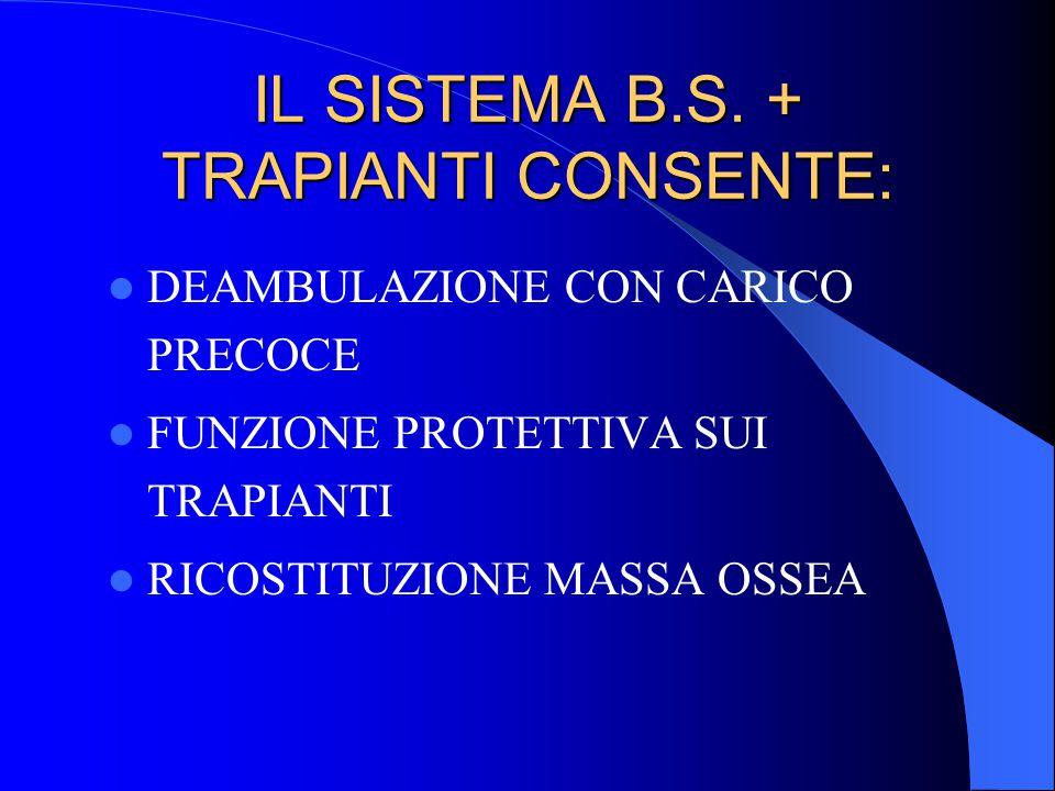 IL SISTEMA B.S. + TRAPIANTI CONSENTE: DEAMBULAZIONE CON CARICO PRECOCE FUNZIONE PROTETTIVA SUI TRAPIANTI RICOSTITUZIONE MASSA OSSEA