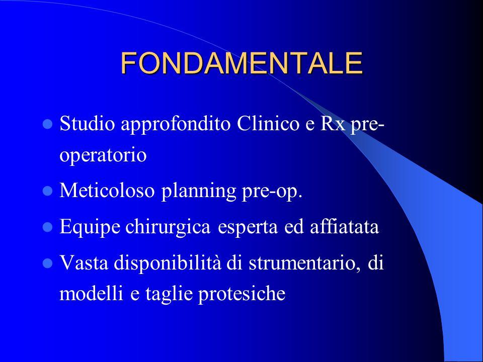 FONDAMENTALE Studio approfondito Clinico e Rx pre- operatorio Meticoloso planning pre-op. Equipe chirurgica esperta ed affiatata Vasta disponibilità d