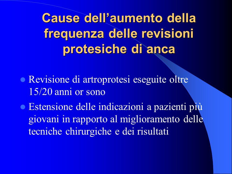 Cause dell'aumento della frequenza delle revisioni protesiche di anca Revisione di artroprotesi eseguite oltre 15/20 anni or sono Estensione delle ind