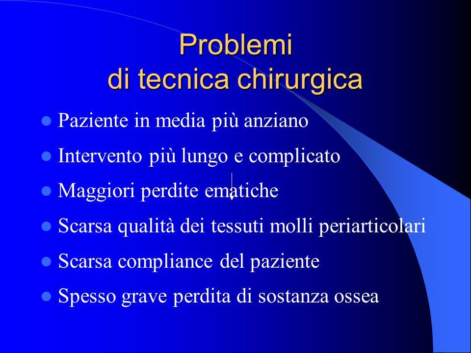 FONDAMENTALE Studio approfondito Clinico e Rx pre- operatorio Meticoloso planning pre-op.