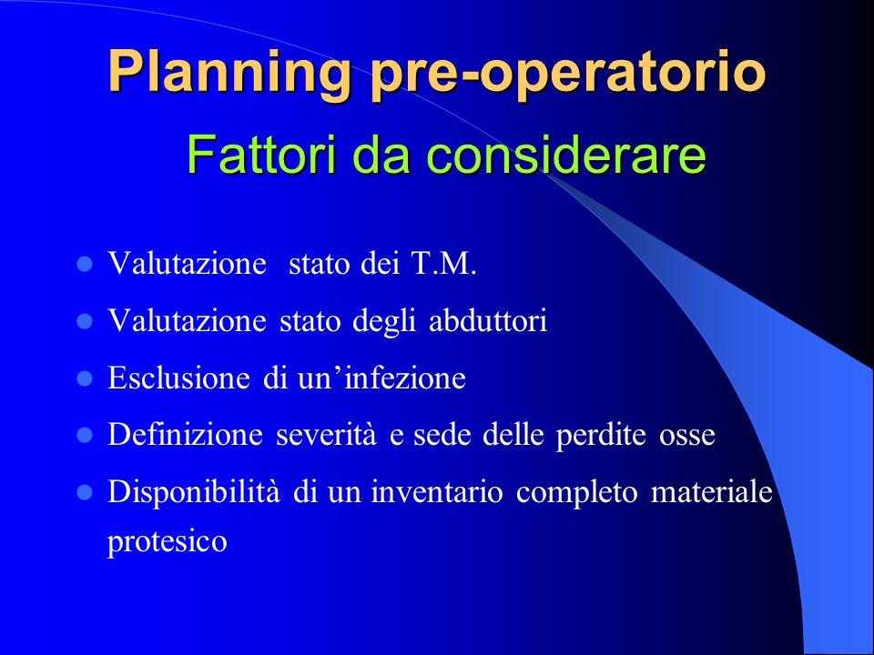 Planning pre-operatorio Valutazione stato dei T.M. Valutazione stato degli abduttori Esclusione di un'infezione Definizione severità e sede delle perd