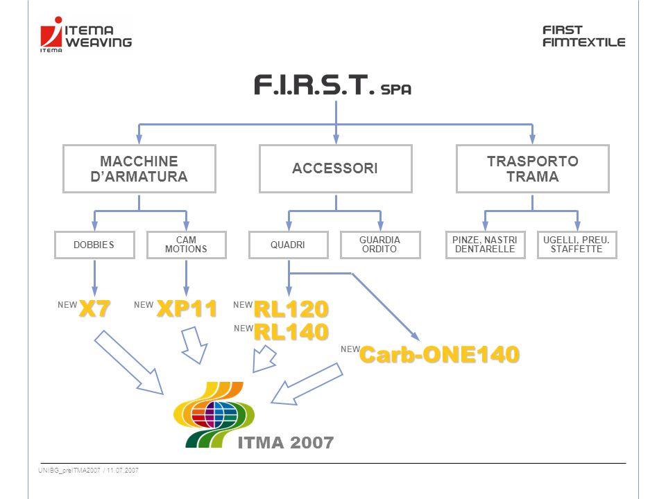 UNIBG_preITMA2007 / 11.07.2007 Macchine d'armaturaAccessori per il telaio