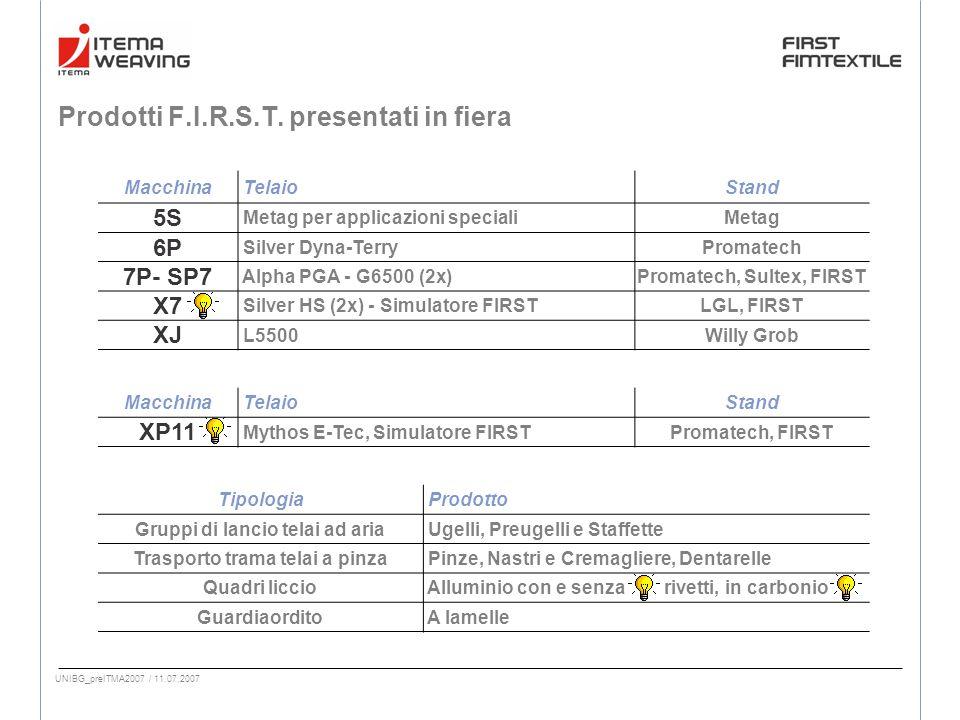 UNIBG_preITMA2007 / 11.07.2007 Prodotti F.I.R.S.T.