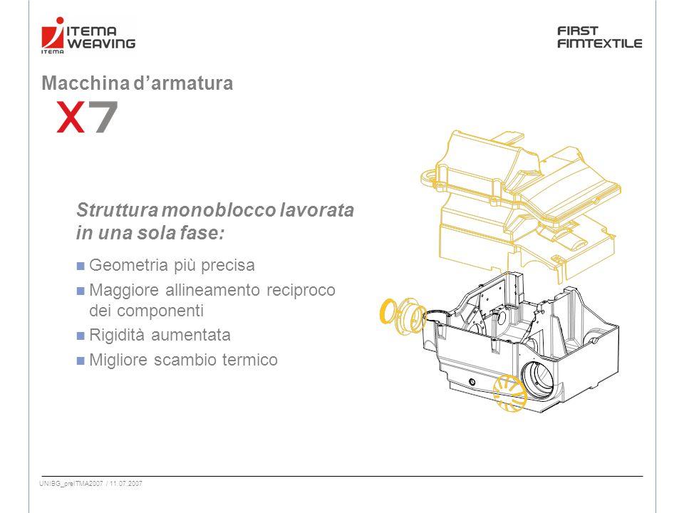UNIBG_preITMA2007 / 11.07.2007 Macchina d'armatura Struttura monoblocco lavorata in una sola fase: Geometria più precisa Maggiore allineamento reciproco dei componenti Rigidità aumentata Migliore scambio termico