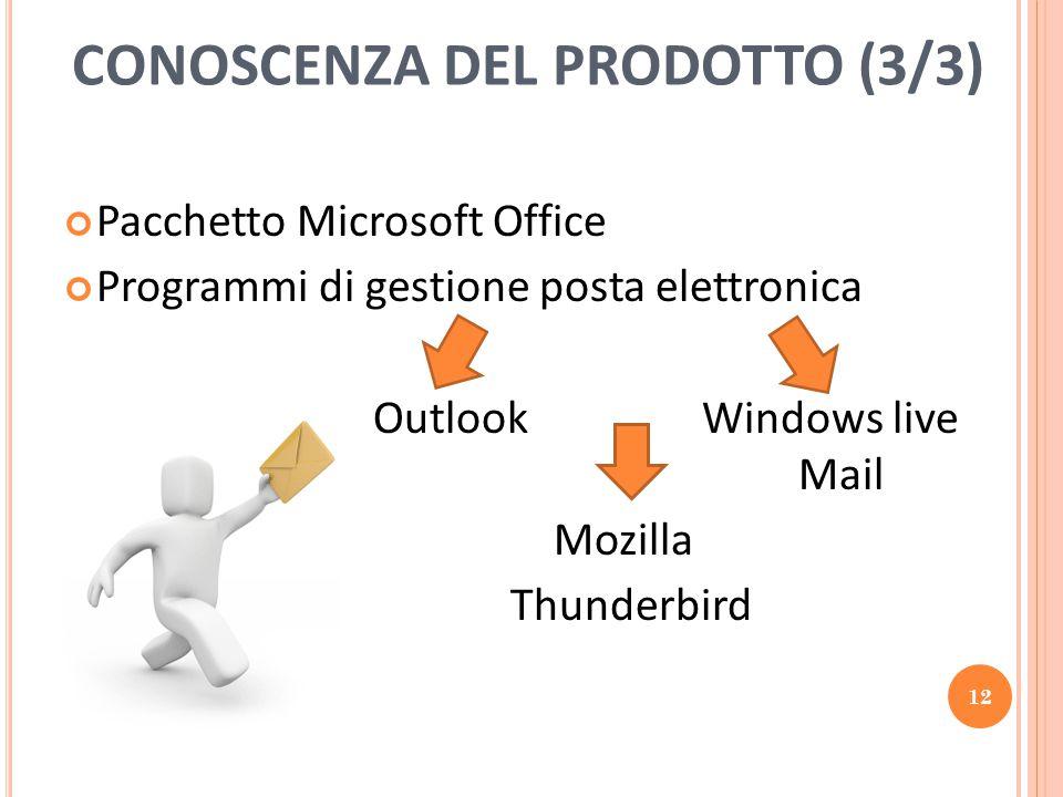 Pacchetto Microsoft Office Programmi di gestione posta elettronica OutlookWindows live Mail Mozilla Thunderbird CONOSCENZA DEL PRODOTTO (3/3) 12