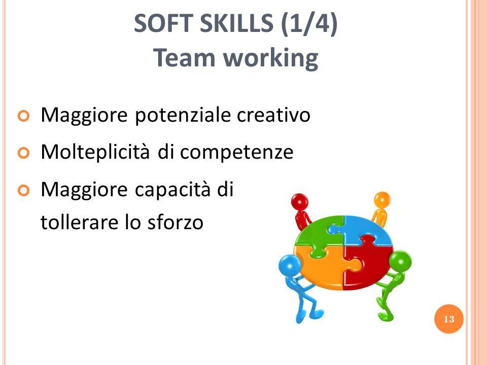 SOFT SKILLS (1/4) Team working Maggiore potenziale creativo Molteplicità di competenze Maggiore capacità di tollerare lo sforzo 13