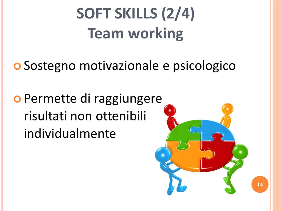 SOFT SKILLS (2/4) Team working Sostegno motivazionale e psicologico Permette di raggiungere risultati non ottenibili individualmente 14