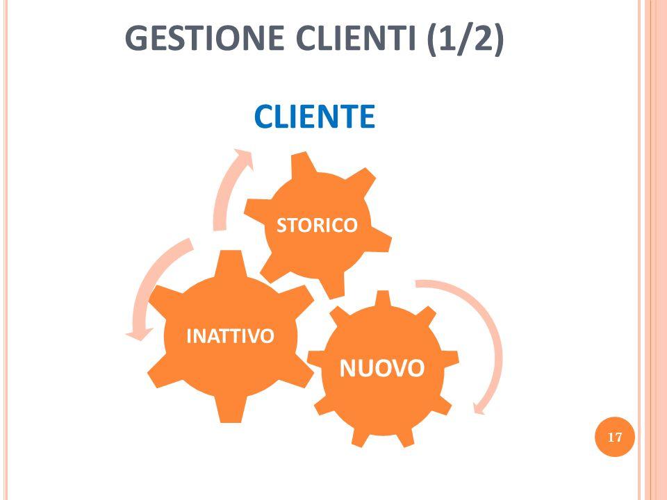 GESTIONE CLIENTI (1/2) CLIENTE NUOVO INATTIVO STORICO 17
