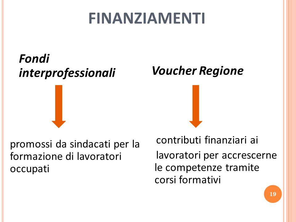 Fondi interprofessionali promossi da sindacati per la formazione di lavoratori occupati Voucher Regione contributi finanziari ai lavoratori per accrescerne le competenze tramite corsi formativi FINANZIAMENTI 19