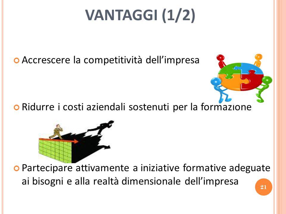 VANTAGGI (1/2) Accrescere la competitività dell'impresa Ridurre i costi aziendali sostenuti per la formazione Partecipare attivamente a iniziative formative adeguate ai bisogni e alla realtà dimensionale dell'impresa 21