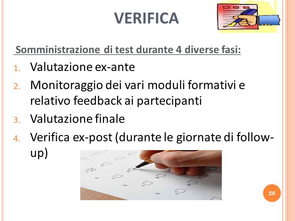 Somministrazione di test durante 4 diverse fasi: 1.