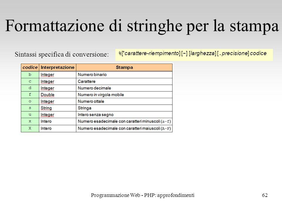 62 Formattazione di stringhe per la stampa Sintassi specifica di conversione: % ['carattere-riempimento] [ - ] [larghezza] [. precisione] codice Progr