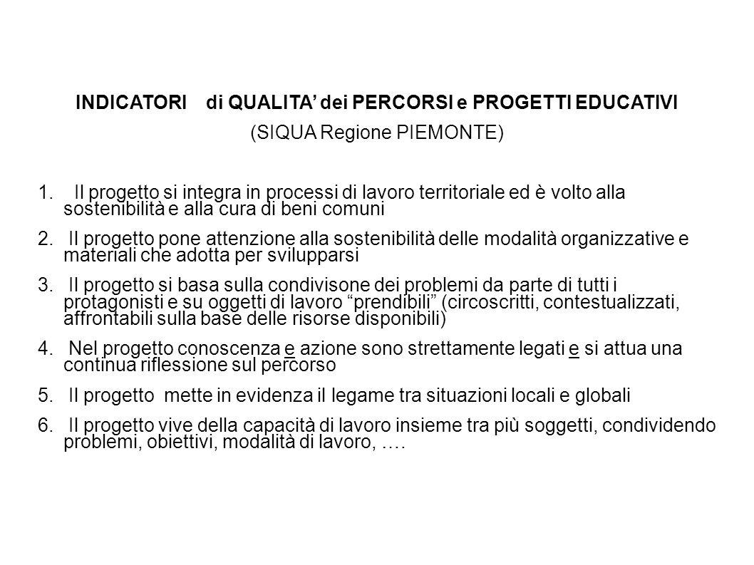 INDICATORI di QUALITA' dei PERCORSI e PROGETTI EDUCATIVI (SIQUA Regione PIEMONTE) 1. Il progetto si integra in processi di lavoro territoriale ed è vo