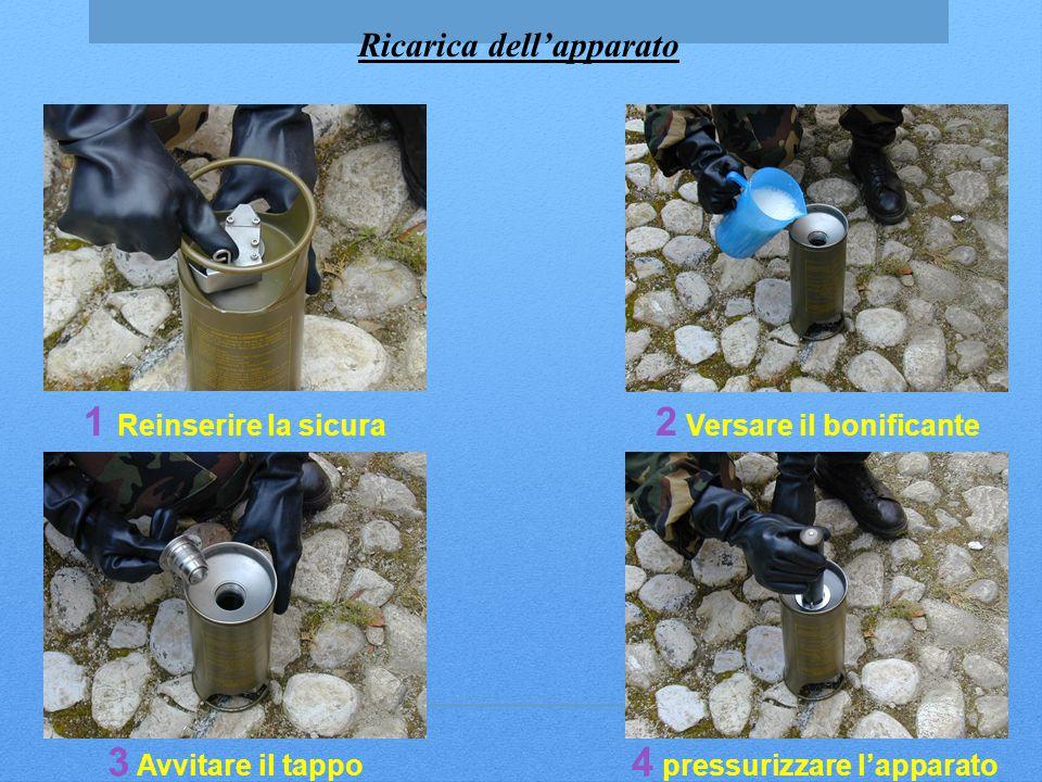 Ricarica dell'apparato 4 pressurizzare l'apparato 1 Reinserire la sicura 2 Versare il bonificante 3 Avvitare il tappo