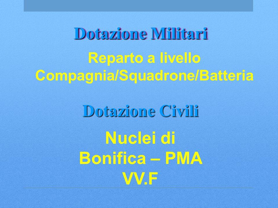 Dotazione Militari Reparto a livello Compagnia/Squadrone/Batteria Dotazione Civili Nuclei di Bonifica – PMA VV.F