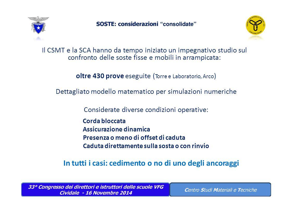 Il CSMT e la SCA hanno da tempo iniziato un impegnativo studio sul confronto delle soste fisse e mobili in arrampicata: oltre 430 prove eseguite ( Tor