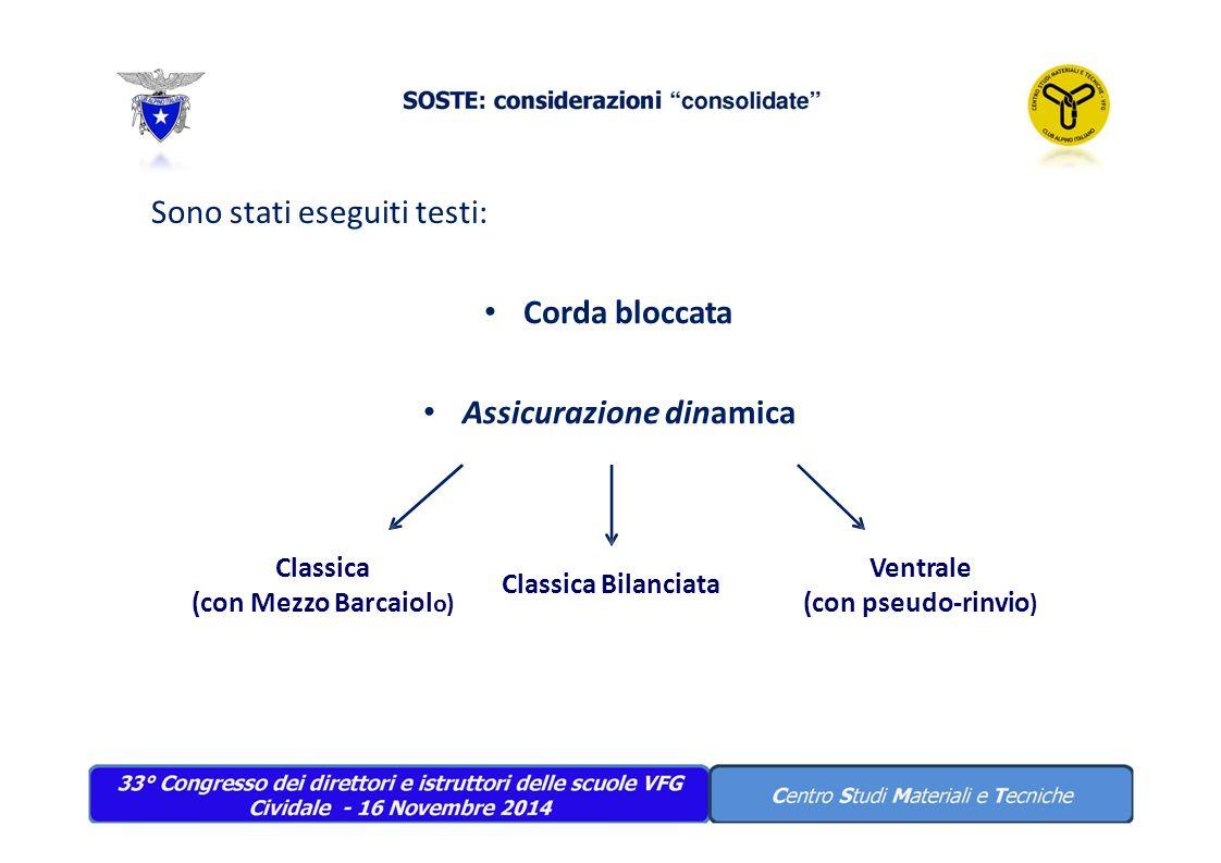 Sono stati eseguiti testi: Corda bloccata Assicurazione dinamica Classica (con Mezzo Barcaiol o) Classica Bilanciata Ventrale (con pseudo-rinvio )
