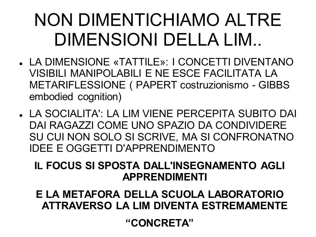 NON DIMENTICHIAMO ALTRE DIMENSIONI DELLA LIM..