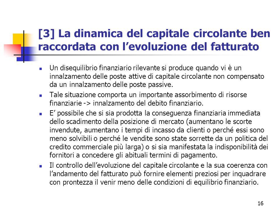 16 [3] La dinamica del capitale circolante ben raccordata con l'evoluzione del fatturato Un disequilibrio finanziario rilevante si produce quando vi è un innalzamento delle poste attive di capitale circolante non compensato da un innalzamento delle poste passive.