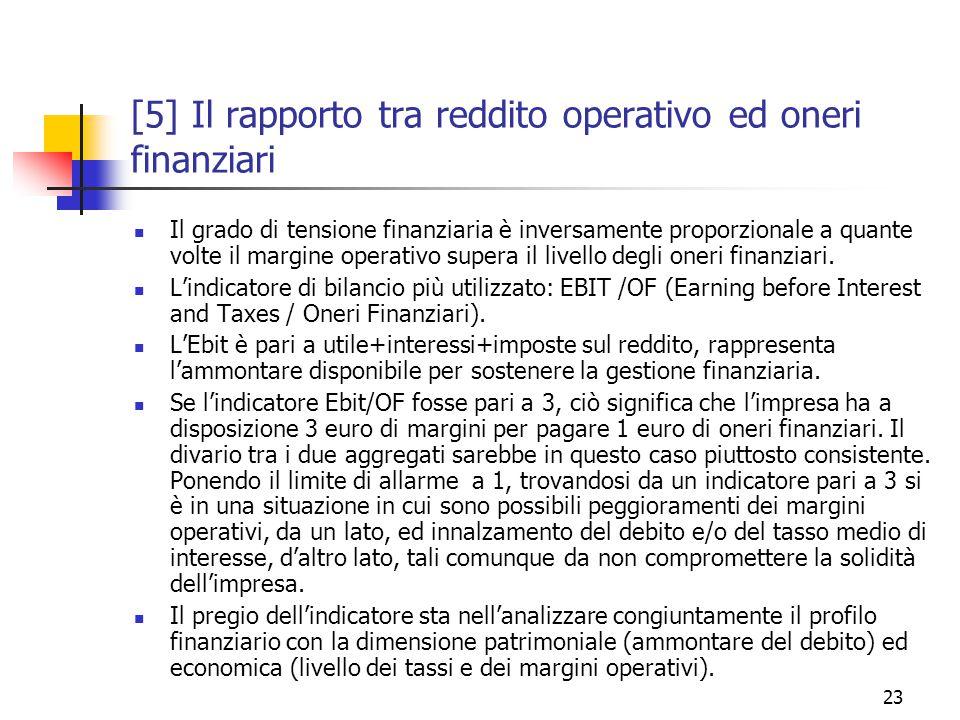 23 [5] Il rapporto tra reddito operativo ed oneri finanziari Il grado di tensione finanziaria è inversamente proporzionale a quante volte il margine operativo supera il livello degli oneri finanziari.