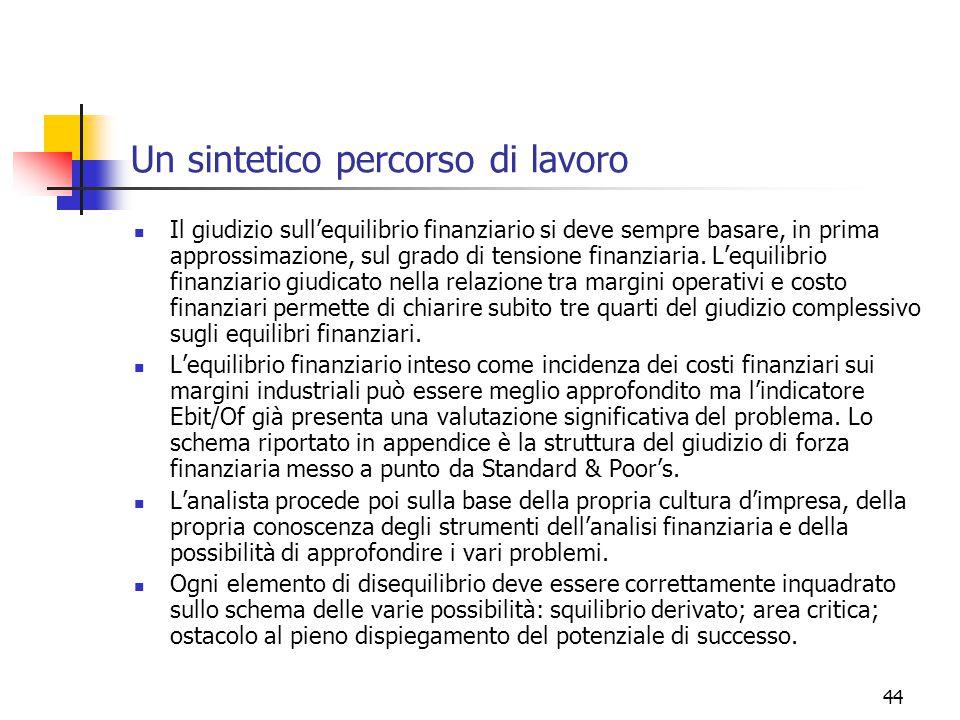 44 Un sintetico percorso di lavoro Il giudizio sull'equilibrio finanziario si deve sempre basare, in prima approssimazione, sul grado di tensione finanziaria.