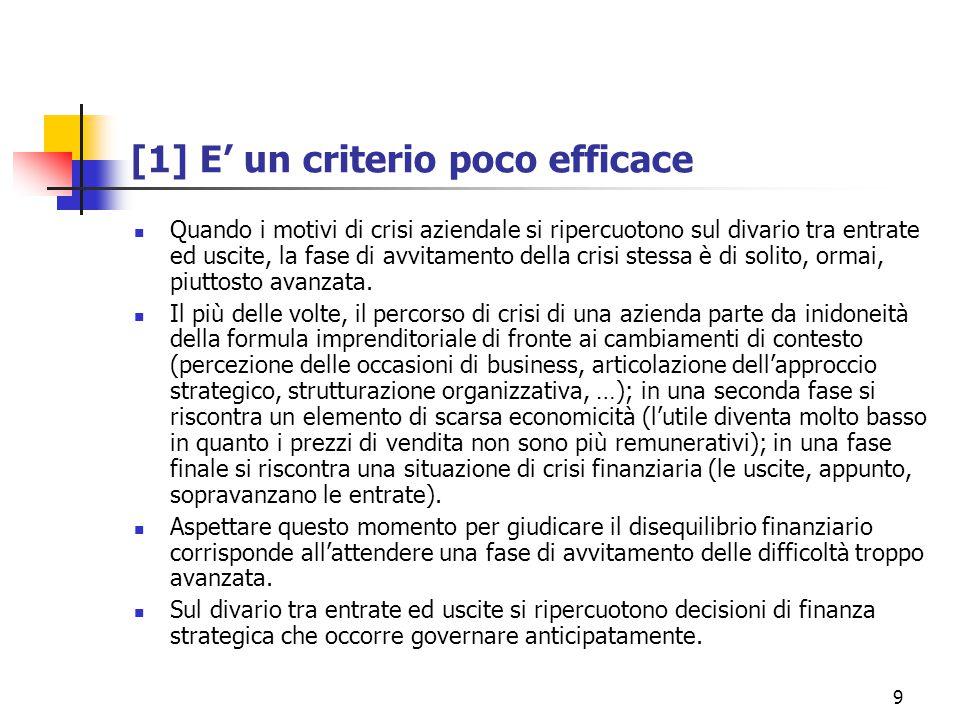40 Un primo punto di vista Secondo il punto di vista più tradizionale, il manifestarsi di un elemento di criticità segue la sequenza seguente: problemi strategici -> problemi di mercato -> disequilibri economici -> disequilibri finanziari -> insolvenza.