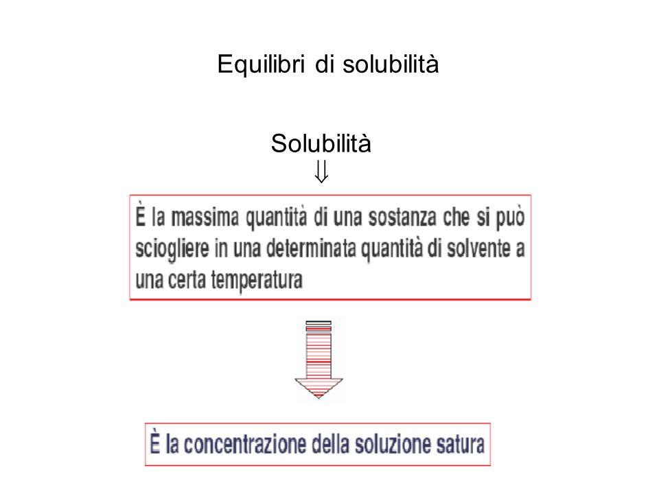 Solubilità = concentrazione della soluzione satura (g/L, g/100 mL, mol/L) s(g / L) = s(mol/L) * PM(g/mole) CaSO 4 (s) Ca 2+ (aq) + SO 4 2- (aq) Elettrolita forte e poco solubile Si ha equilibrio quando è in presenza di sale indisciolto Keq= [Ca 2+ ][SO 4 2- ] / [CaSO 4 ] Kps Ξ prodotto di solubilità = [Ca 2+ ][SO 4 2- ]
