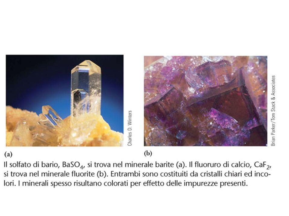 Il solfato di bario, si trova nel minerale barite. Il fluoruro di calcio, si trova nel minerale fluorite.