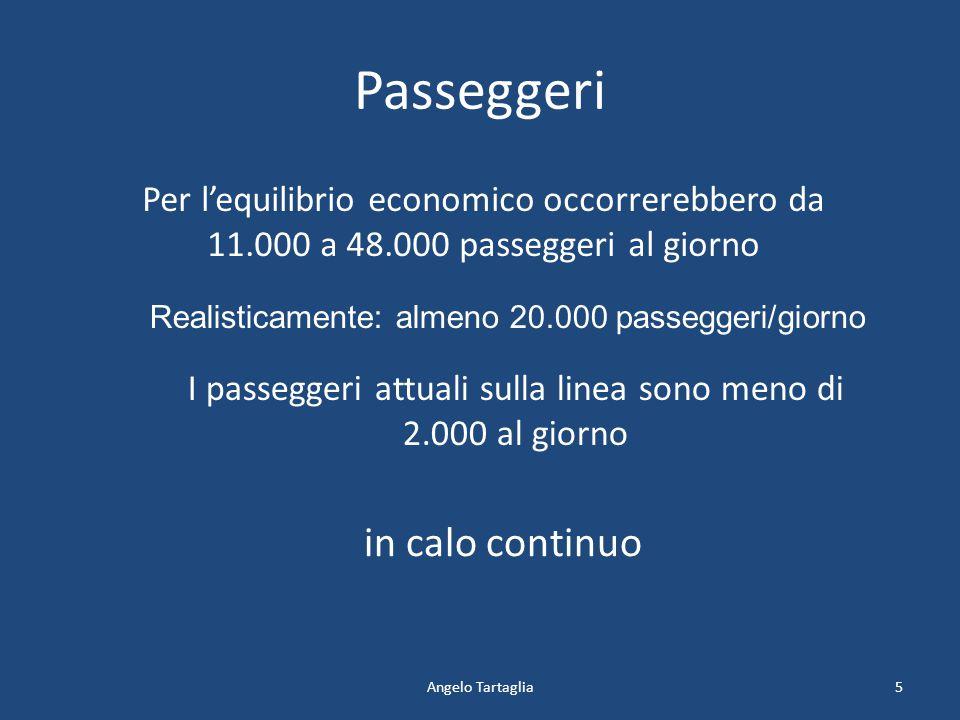 Le merci Angelo Tartaglia Per l'equilibrio economico occorrerebbe un flusso da 28 a 108 milioni di tonnellate di merci all'anno Nel 2010 sono transitate sulla linea 2,9 milioni di tonnellate di merci 6 Cifra di riferimento: 50 Mton/anno