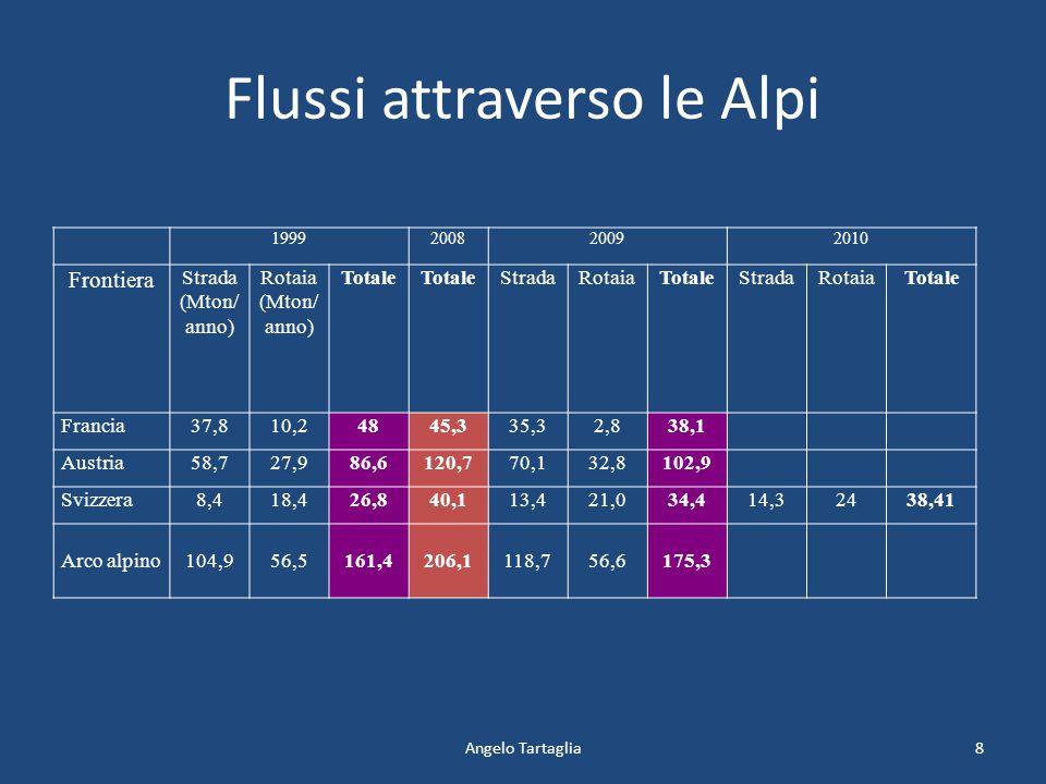 Arco alpino Angelo Tartaglia9