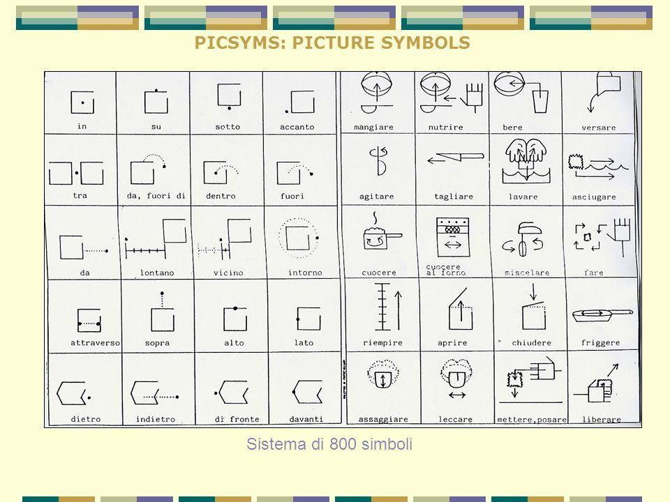 Per la creazione della tabella si deve considerare: Vocabolario: pensato per diversi contesti,… Sistema grafico: Aspetti fisici: mobilità,… Sensoriali: vista,… Intellettivi: simboli scelti insieme,….