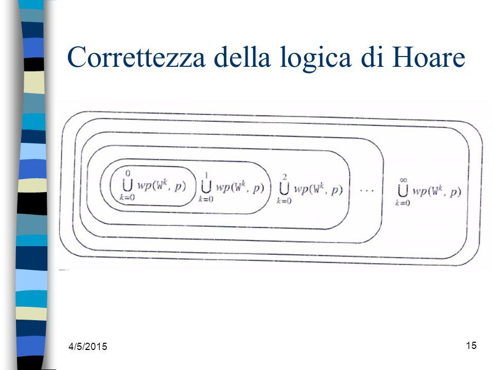 4/5/2015 15 Correttezza della logica di Hoare