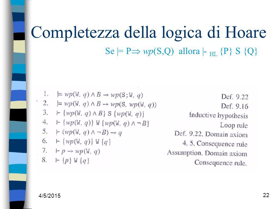 4/5/2015 22 Completezza della logica di Hoare Se |= P  wp(S,Q) allora |- HL {P} S {Q}