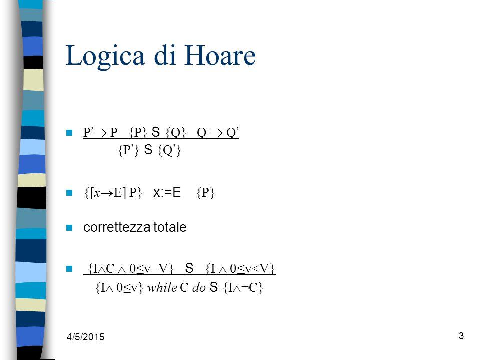 4/5/2015 3 Logica di Hoare P '  P {P} S {Q} Q  Q ' {P ' } S {Q ' } {[x  E] P} x:=E {P} correttezza totale {I  C  0≤v=V} S {I  0≤v<V} {I  0≤v} while C do S {I  ¬C}