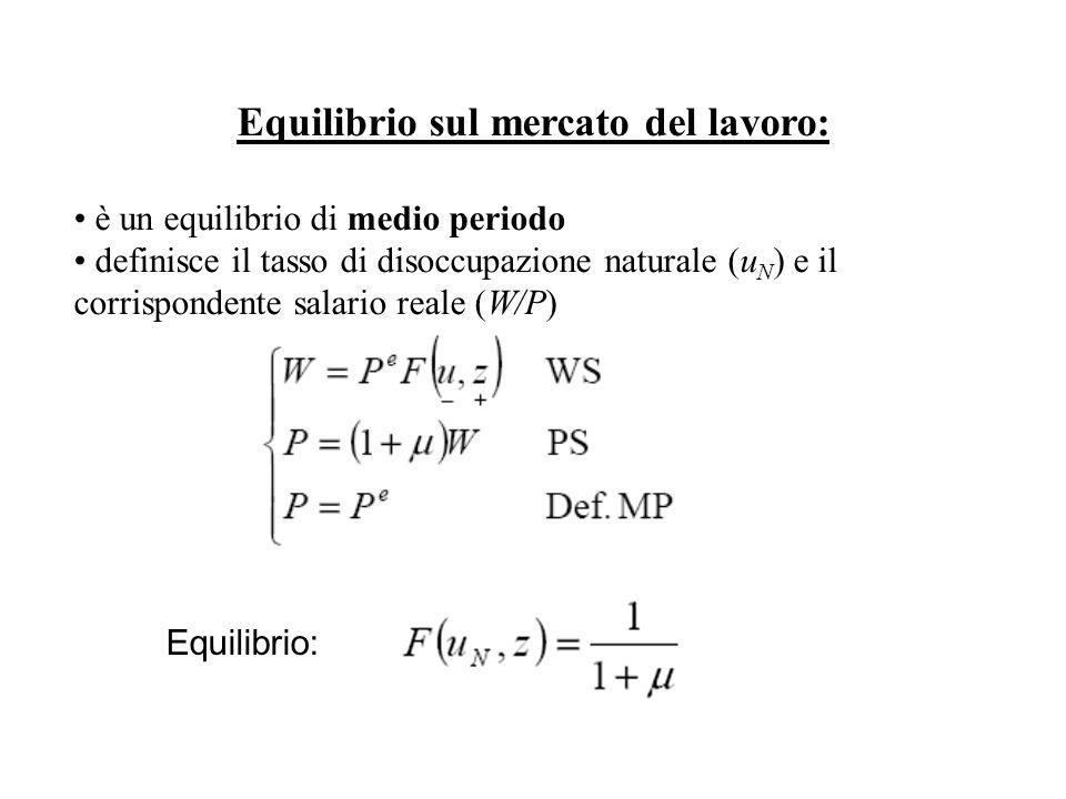 Equilibrio sul mercato del lavoro: è un equilibrio di medio periodo definisce il tasso di disoccupazione naturale (u N ) e il corrispondente salario r