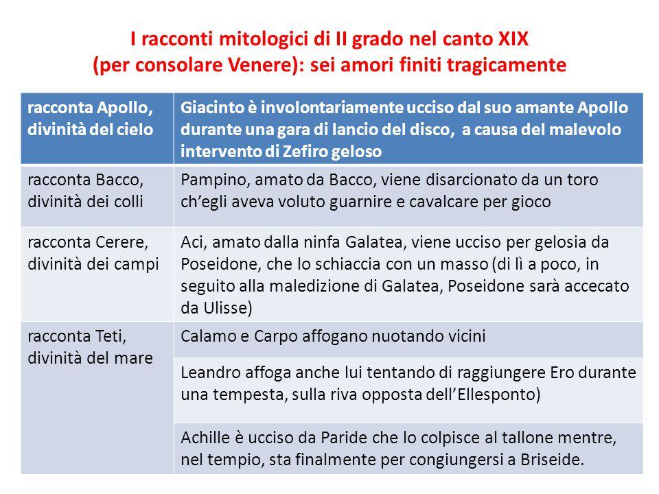 I racconti mitologici di II grado nel canto XIX (per consolare Venere): sei amori finiti tragicamente racconta Apollo, divinità del cielo Giacinto è i