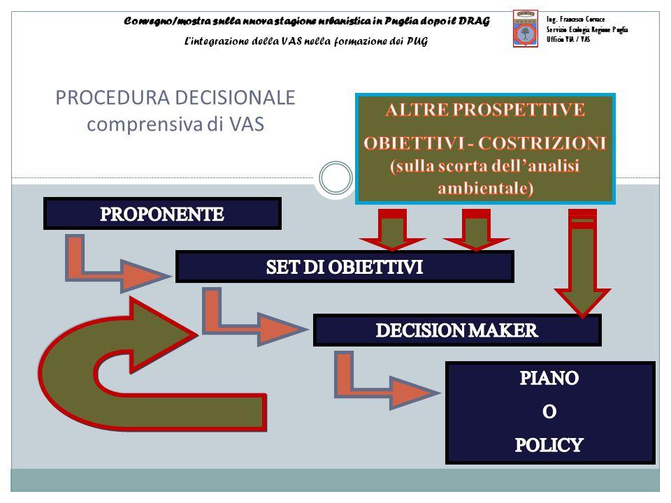 PROCEDURA DECISIONALE SENZA VAS Convegno/mostra sulla nuova stagione urbanistica in Puglia dopo il DRAG L'integrazione della VAS nella formazione dei