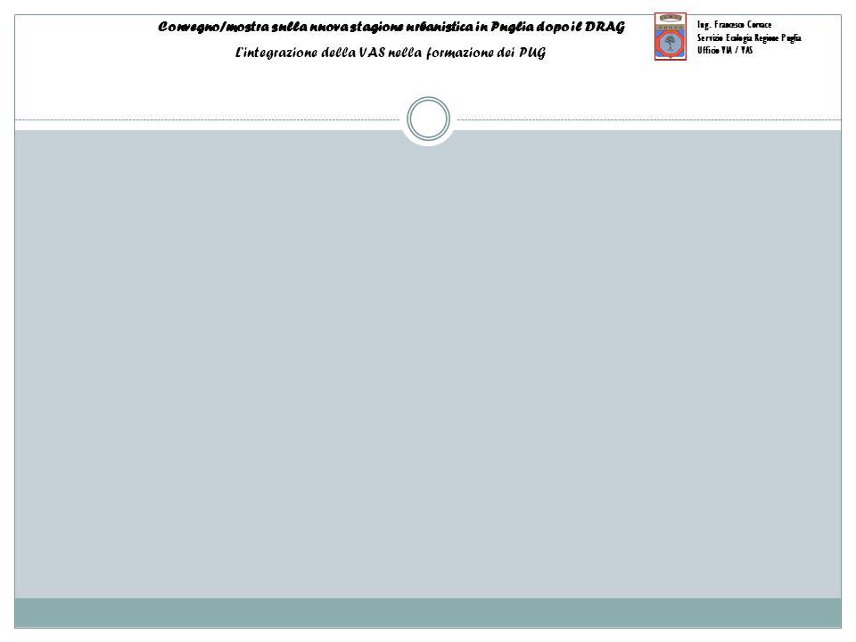 Convegno/mostra sulla nuova stagione urbanistica in Puglia dopo il DRAG L'integrazione della VAS nella formazione dei PUG Ing. Francesco Corvace Servi