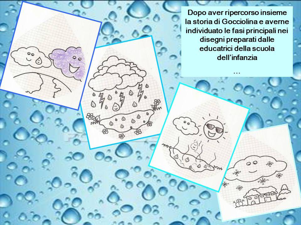 Dopo aver ripercorso insieme la storia di Gocciolina e averne individuato le fasi principali nei disegni preparati dalle educatrici della scuola dell'