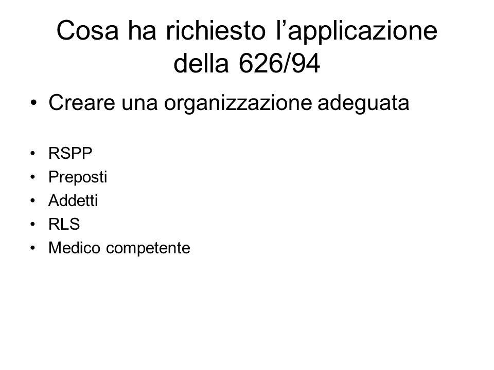 Cosa ha richiesto l'applicazione della 626/94 Creare una organizzazione adeguata RSPP Preposti Addetti RLS Medico competente
